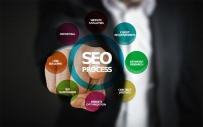 How To Maximize Your SEO Reach